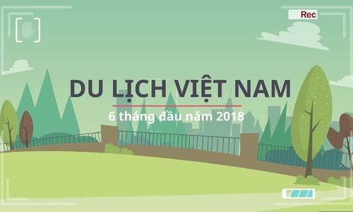 Du lịch Việt Nam 6 tháng đầu năm 2018
