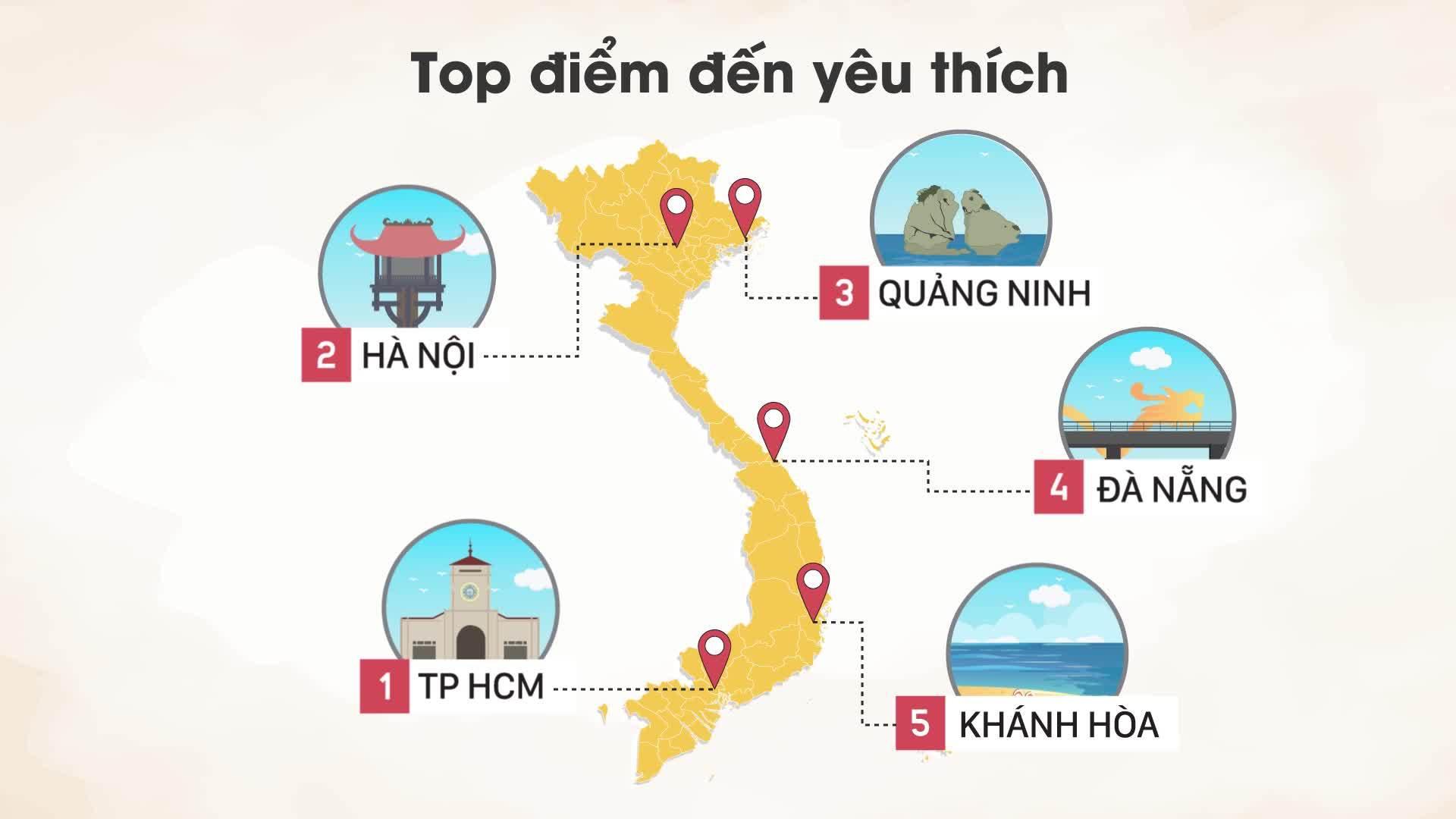 Tổng kết Du lịch Việt Nam 2018