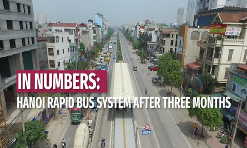 In numbers: Hanoi rapid bus system after three months