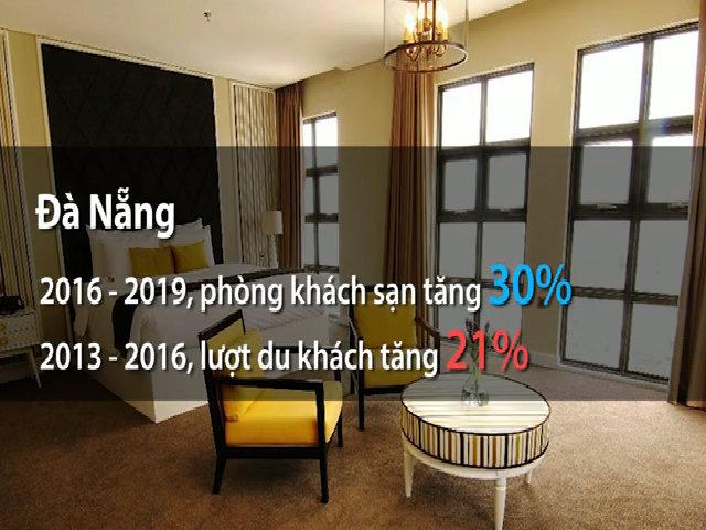 Số phận khó đoán của hàng chục nghìn bất động sản nghỉ dưỡng