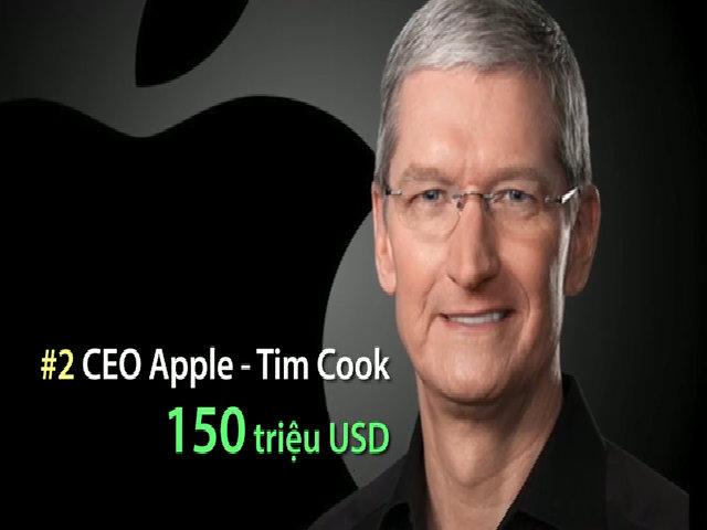10 CEO thu nhập cao nhất nước Mỹ năm ngoái