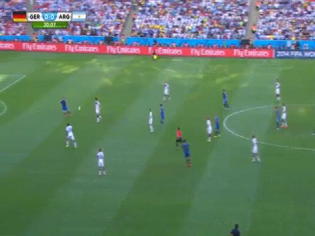 Diến biến trận chung kết World Cup 2014 Đức - Argentina