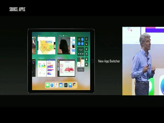 iOS 11 với iPad