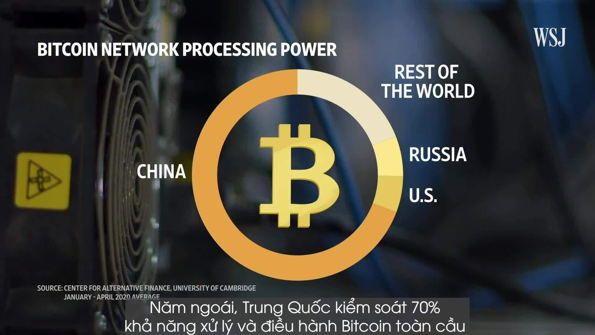 Cuộc chiến khai thác Bitcoin giữa Trung Quốc và Mỹ