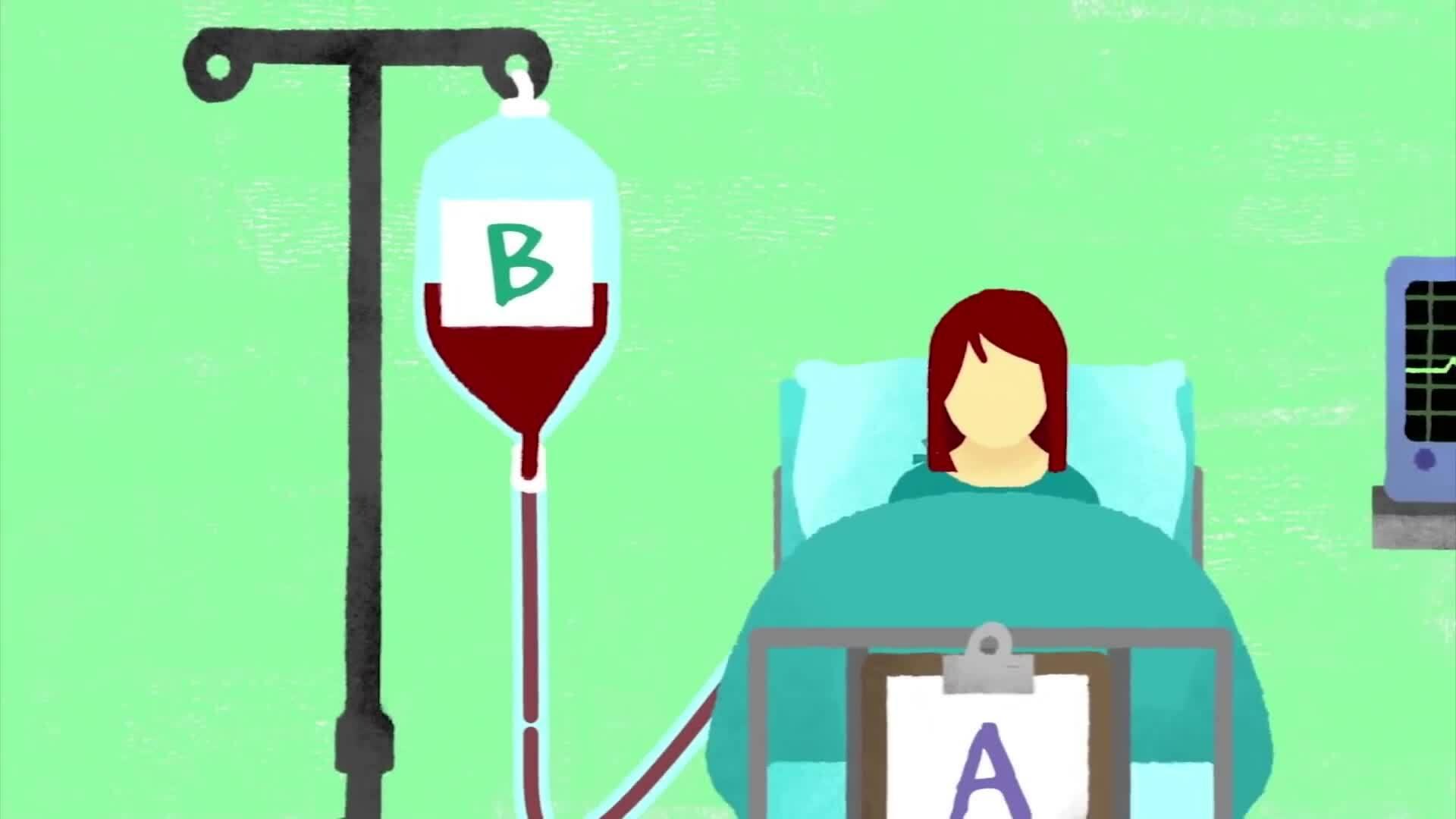 Vì sao việc xác định nhóm máu là quan trọng?