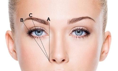 Cách xác định một gương mặt cân đối