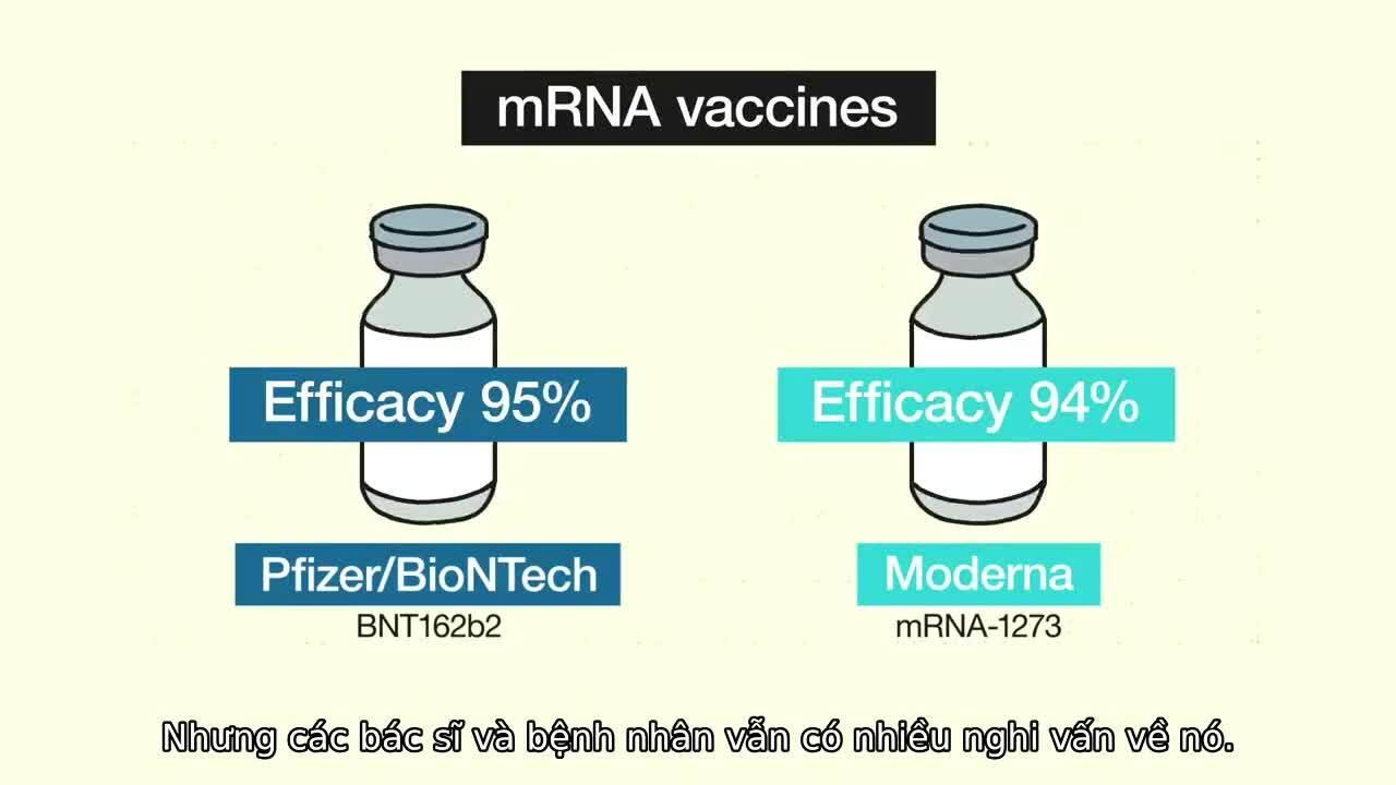 Giải đáp các câu hỏi thường gặp về vaccine