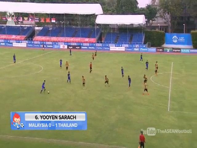 Sarach ghi bàn vào lưới U23 Malaysia