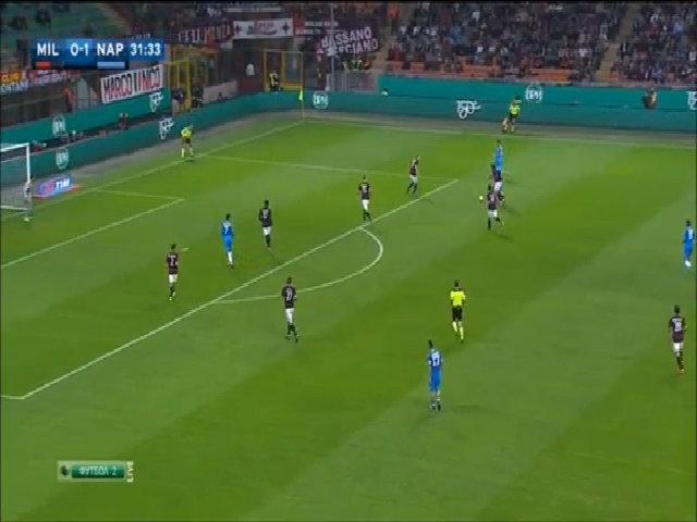 AC Milan 0-4 Napoli