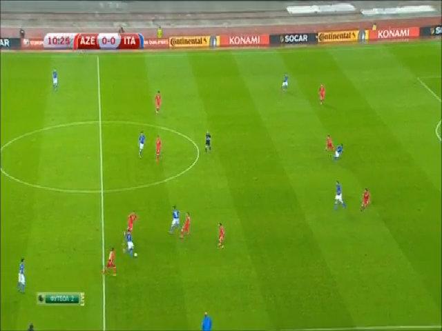 Azerbaijan 1-3 Italy