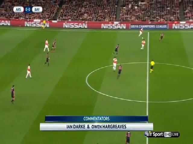 Arsenal 2-0 Bayern Munich
