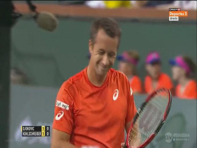Novak Djokovic 2-0 Philipp Kohlschreiber