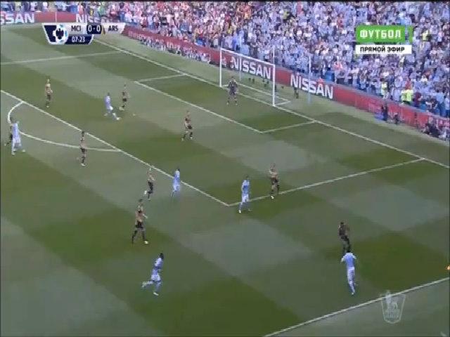 Manchester City 2-2 Arsenal