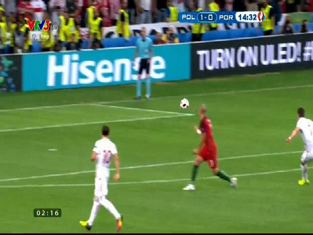 Ba Lan 1-1 Bồ Đào Nha (pen 4-5)