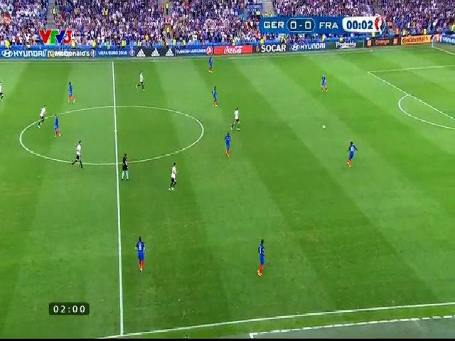 Pháp 2-0 Đức