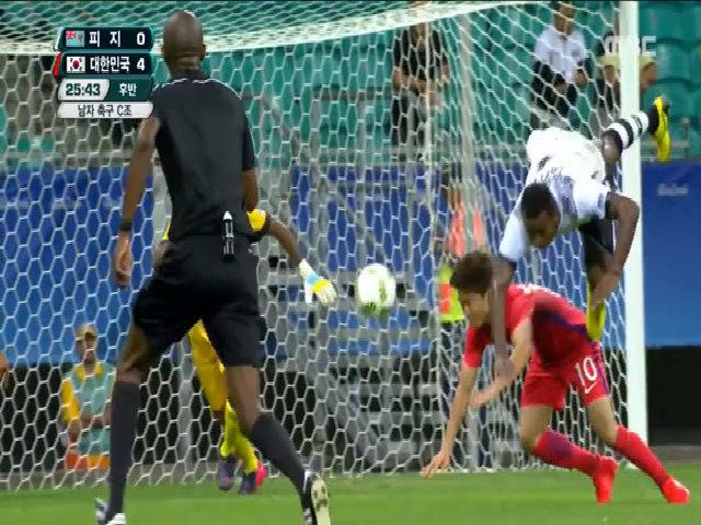 Fiji 0-8 Hàn Quốc