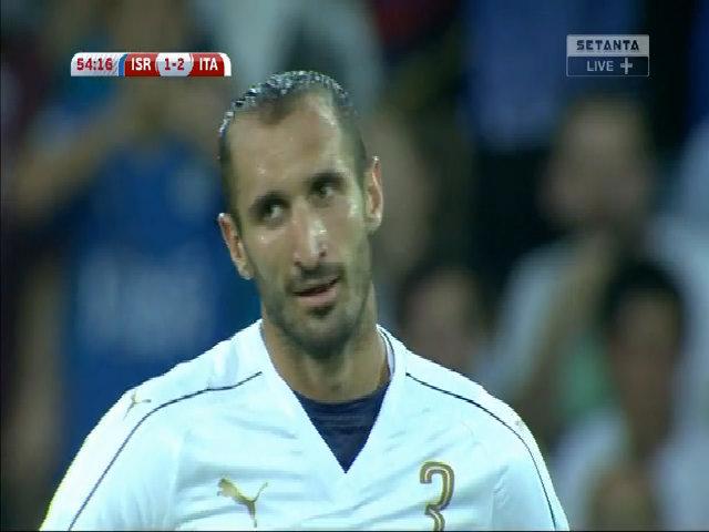 Israel 1-3 Italy