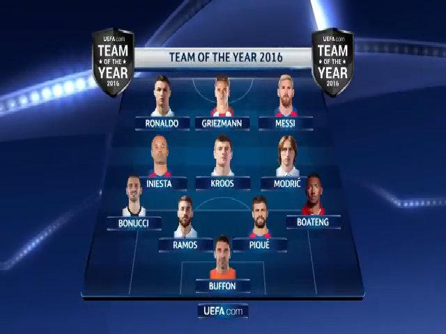 Đội hình tiêu biểu năm 2016 của UEFA