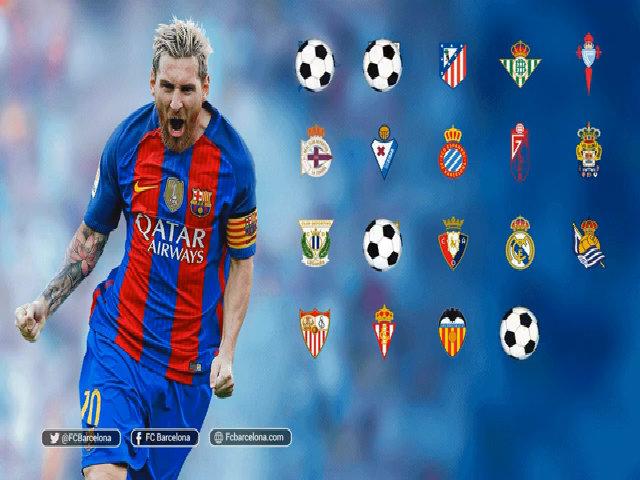 Messi ghi bàn vào lưới tất cả 35 đối thủ tại La Liga