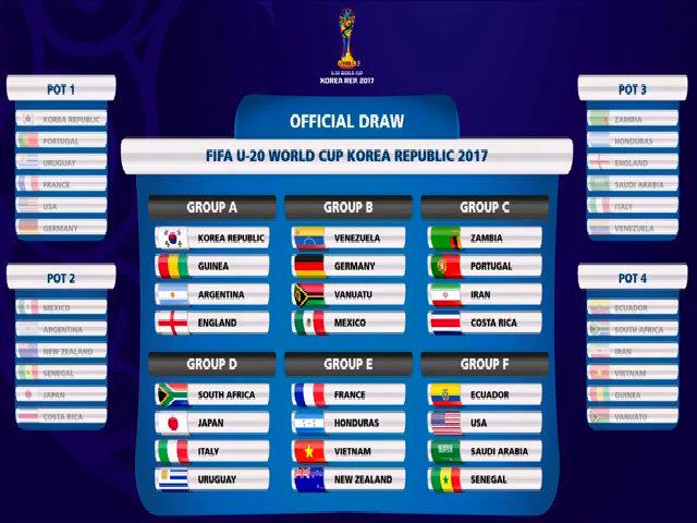 Bốc thăm chia bảng FIFA