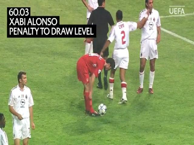 Liverpool 3-3 AC Milan