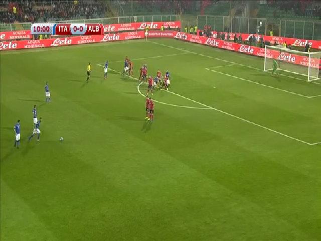 Italy 2-0 Albania