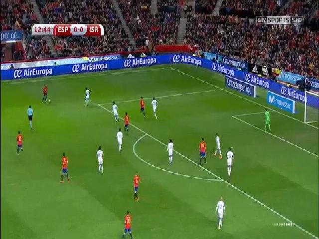 Tây Ban Nha 4-1 Israel