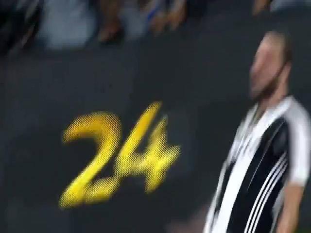 19 bàn thắng của Higuain cho Juventus