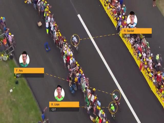 Màn về đích chặng 12 Tour de France 2017 nhìn từ trên cao