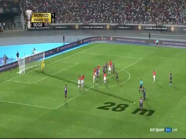 Alves đá phạt hàng rào đẳng cấp ở Siêu Cup Pháp 2017