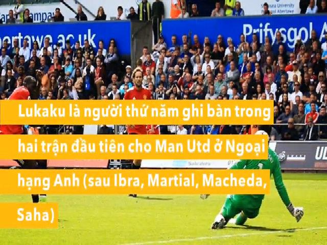 Thống kê sau trận Man Utd