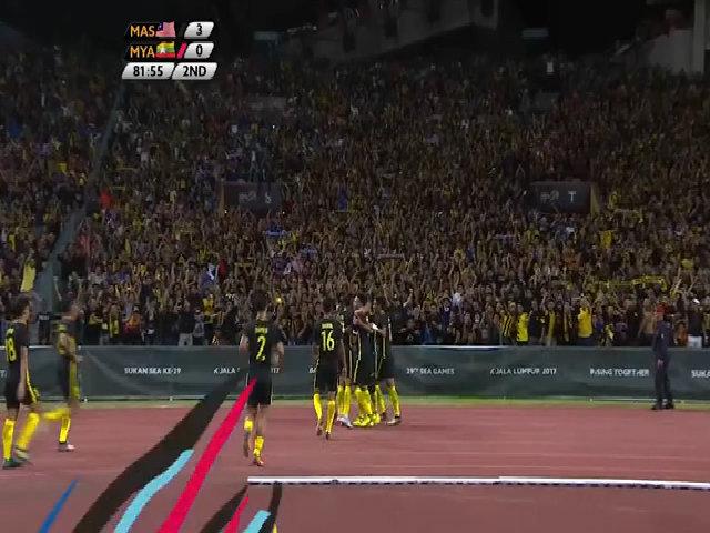 U22 Malaysia 3-1 U22 Myanmar