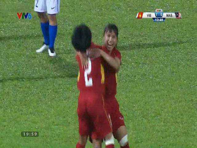 Việt Nam 0-2 Malaysia