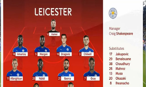 Leicester 2-0 Liverpool