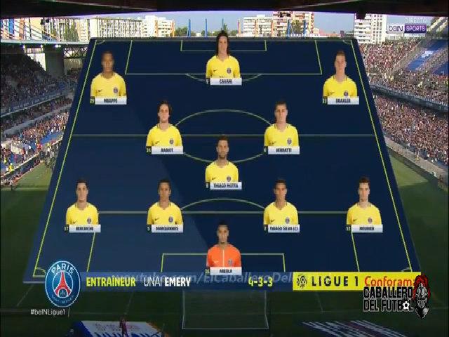 Montpellier 0-0 PSG