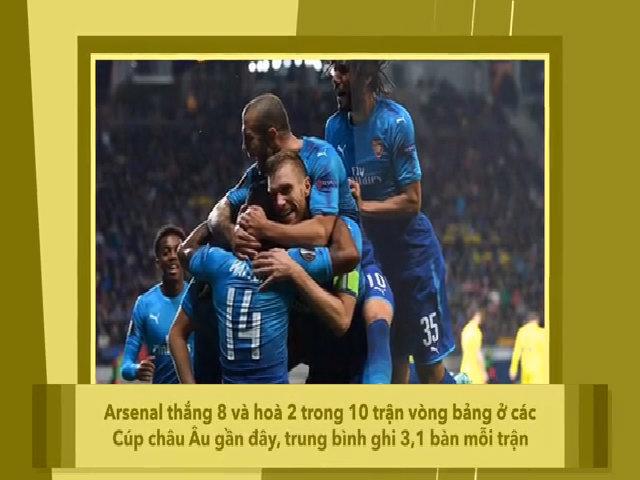 Bate 2-4 Arsenal