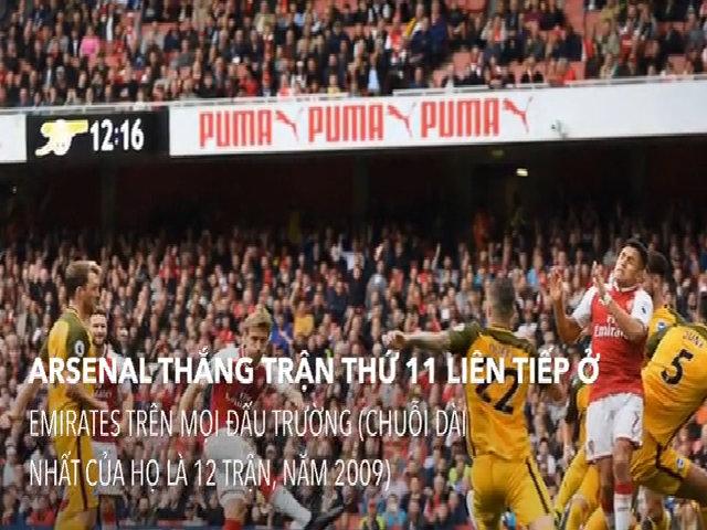 Thống kê: Arsenal 2-0 Brighton