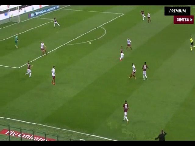 AC Milan 0-2 AS Roma