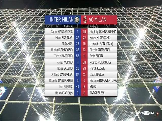 Inter 3-2 AC Milan