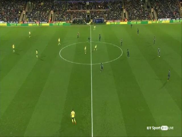 Norwich City 0-0 Chelsea