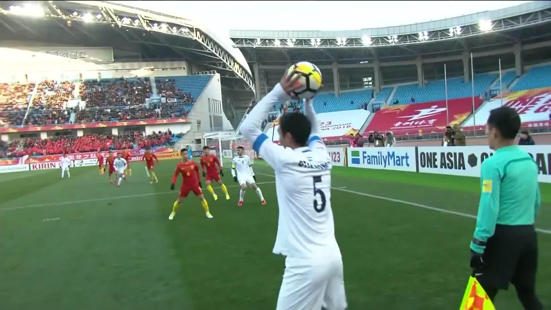 Những bàn thắng củaUzbekistan ở giải U23 châu Á