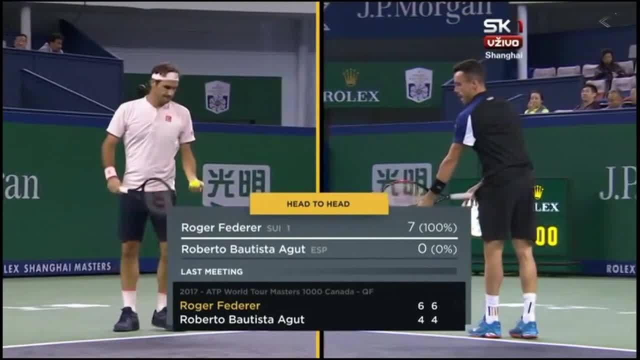Roger Federer 2-1 Roberto Bautista