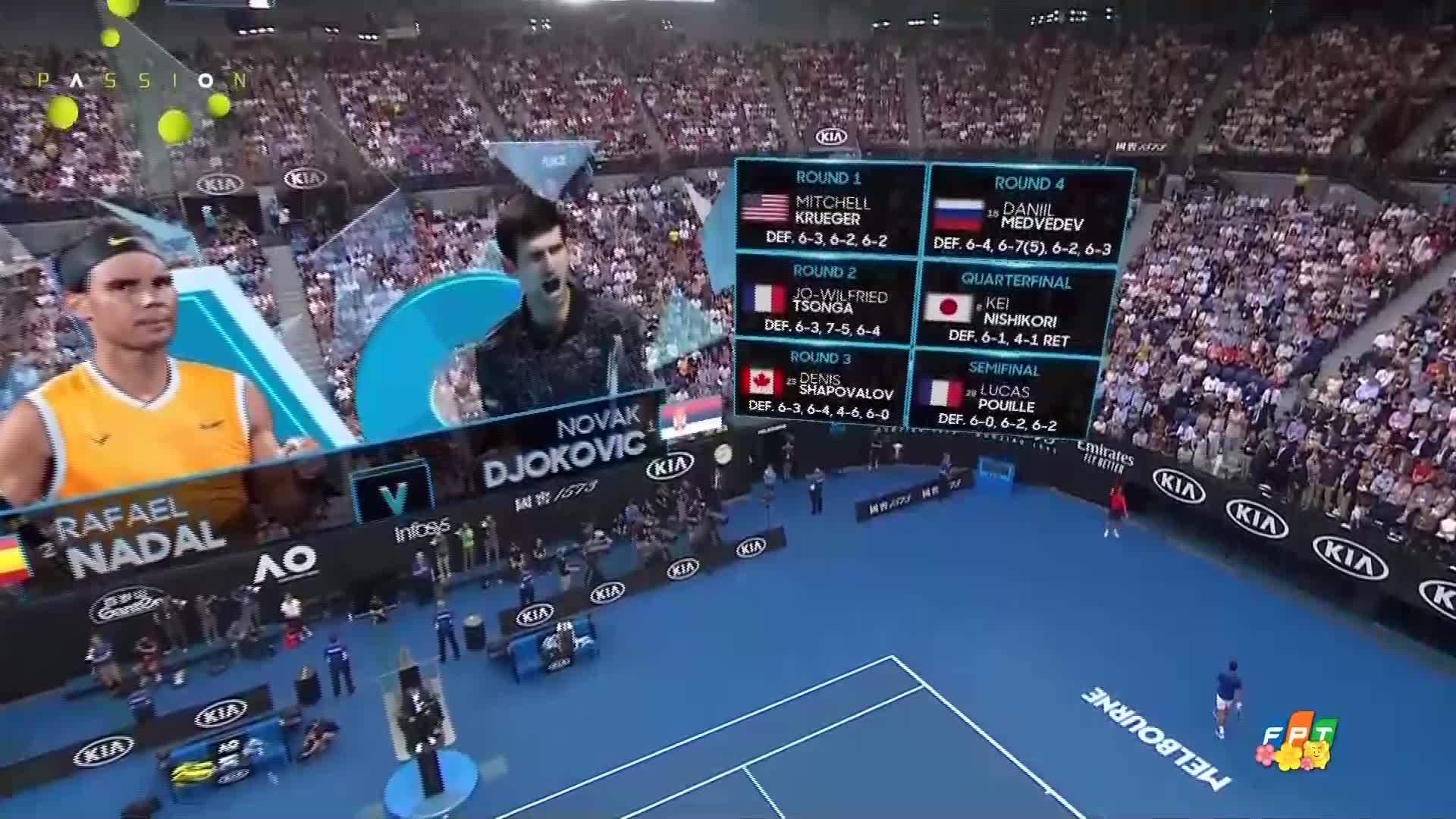 Nadal 0-3 Djokovic