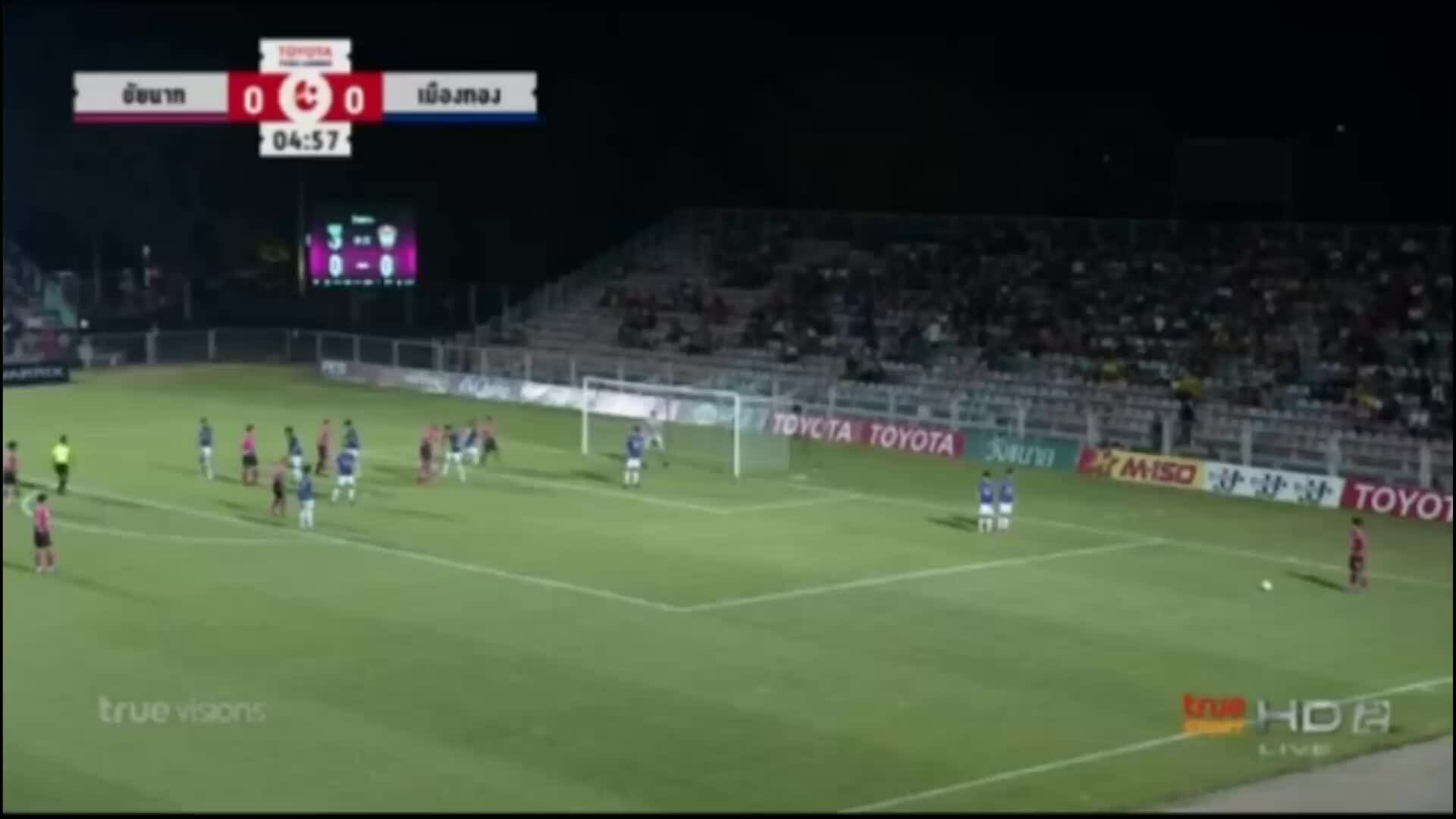 Muangthong United 0-3 Chainat FC