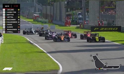 Kết thúc lộn xộn ở Q3 Grand Prix Italy