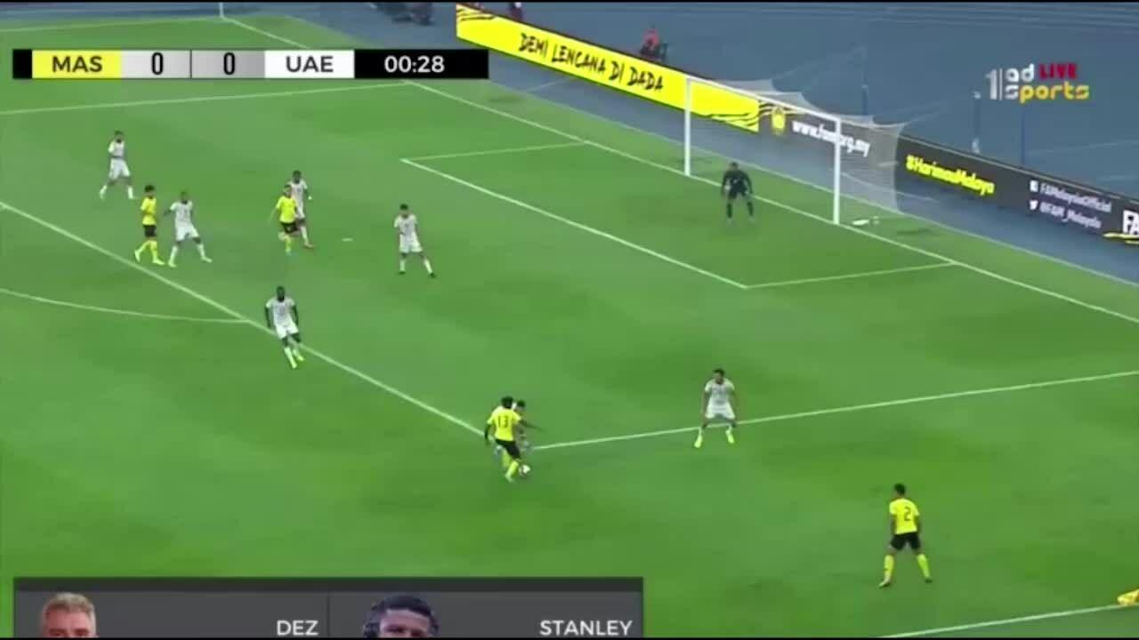 Malaysia - UAE