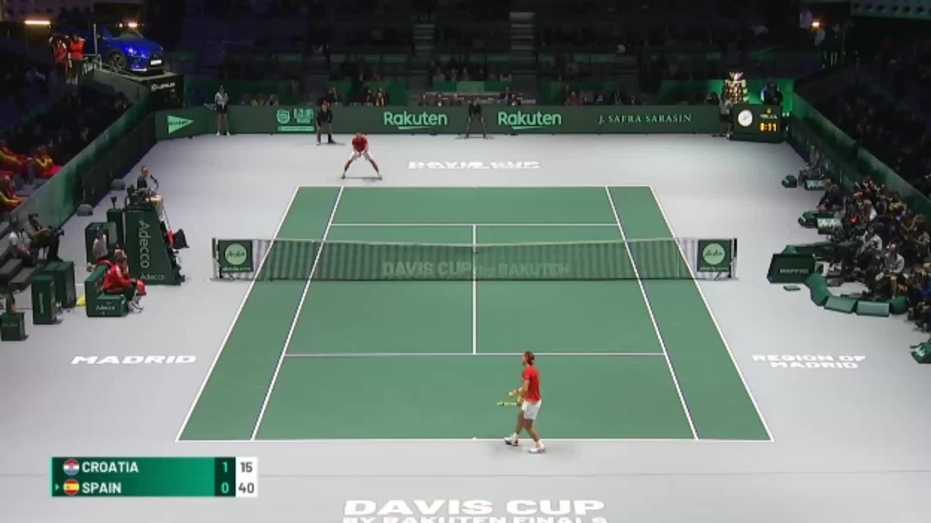 Rafael Nadal 2-0 Borna Gojo