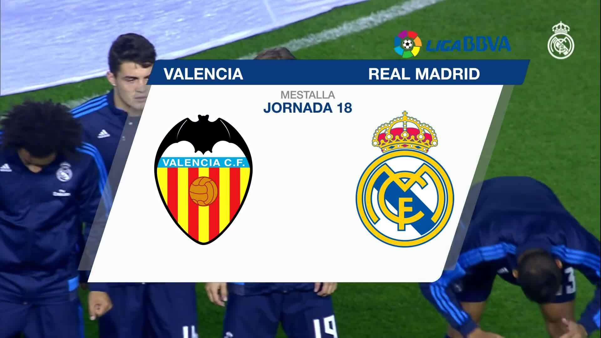 Trận Valencia 2-2 Real Madrird