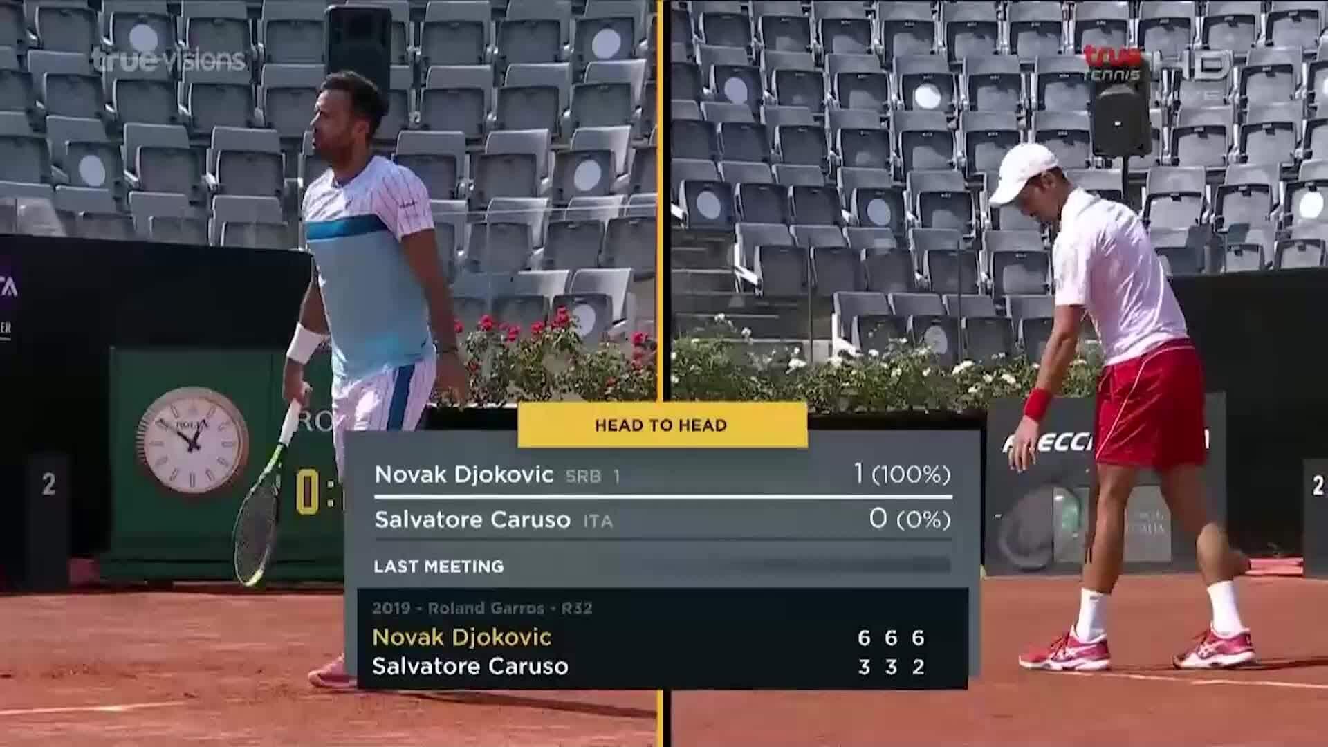 Djokovic 2-0 Caruso