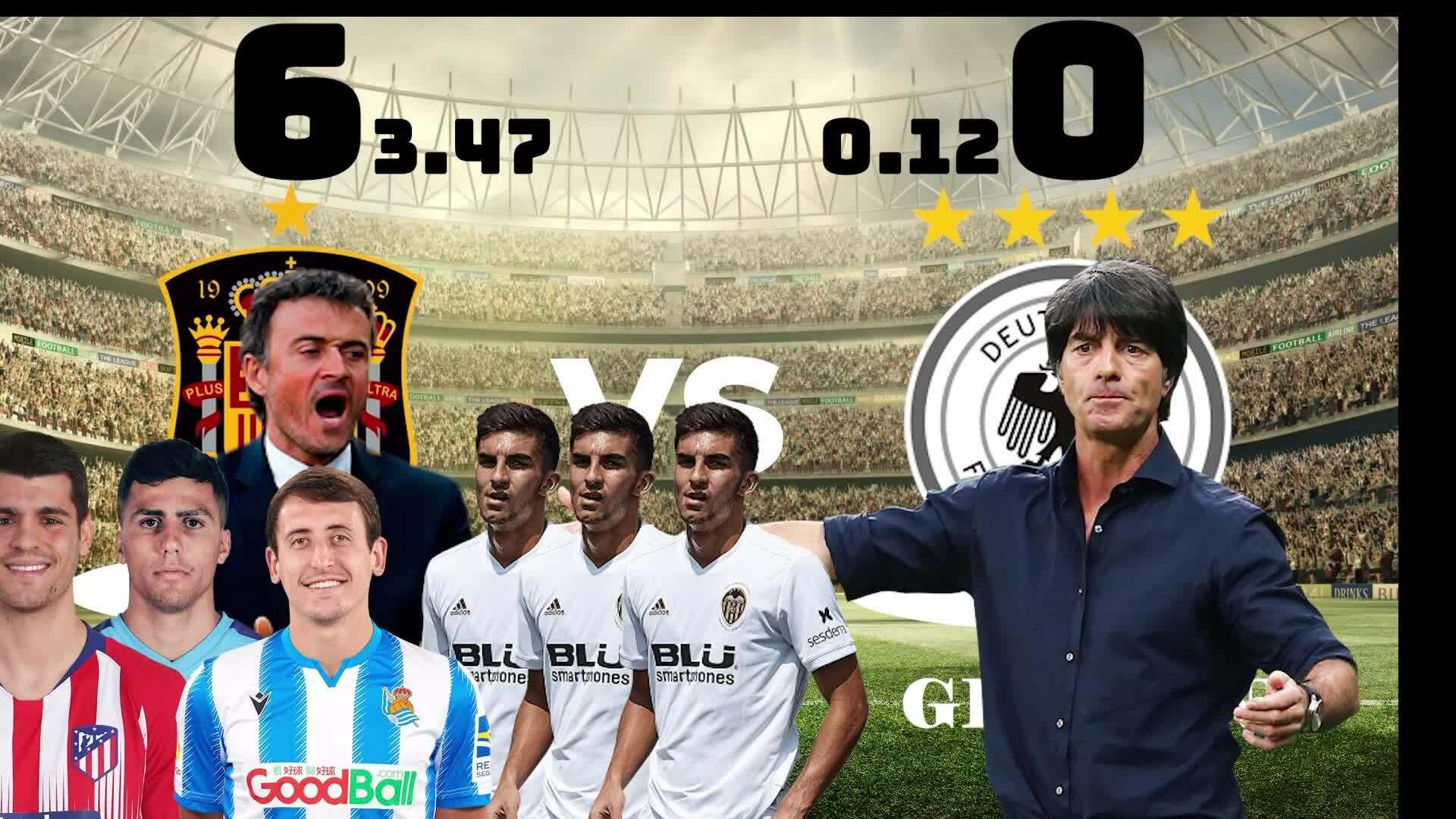 Chiến thuật trận Tây Ban Nha 6-0 Đức